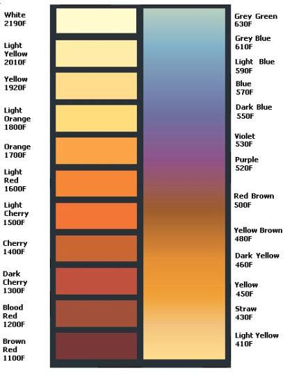temperature-color-chart-large